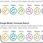 Cómo realizar el seguimiento del tráfico de la búsqueda universal con Google Analytics