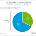 Crece el ingreso a Internet a través de móviles