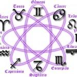 Compatibilidad de signos según el horóscopo