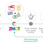 El marketing tiene una nueva herramienta: el momento cero de la verdad (ZMOT)