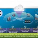 Estudio de Cisco pronostica fuerte crecimiento de tráfico Nube hasta el 2016