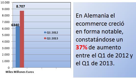 ventas_ecommerce_alemania.png