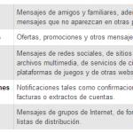 Gmail realizó cambios en la bandeja de entradas y cambia las reglas de juego