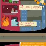 La pérdida de datos supone el cierre de más del 90% de las empresas [Infografía]