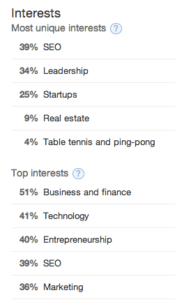 twitter-analytics-followers-interests