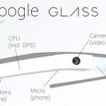 Google comienza a vender los lentes inteligentes GLASS en Estados Unidos